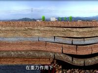 新华网采用矿山地质环境保护系列动画|第一集:地面塌陷危害及其成因
