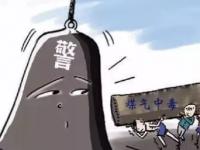 【微视频】煤气中毒知识科普