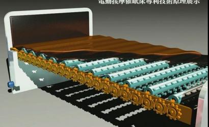 电动按摩催眠床专利技术原理科研成果动画展示