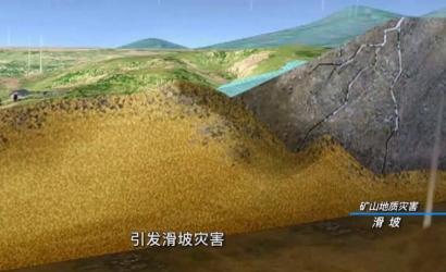 矿山地质环境保护科普片——《矿山地质环境问题及其危害》