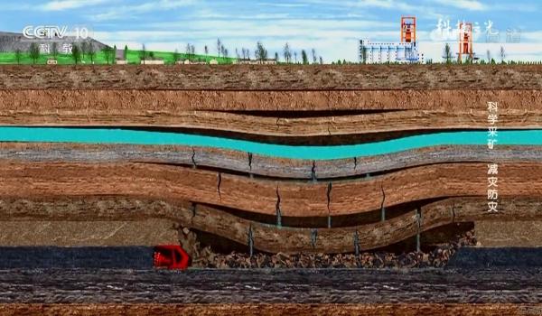 含水层破坏引发地质次生灾害动画模拟影片