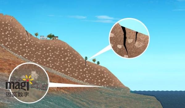 青藏高原典型古滑坡复活动画模拟